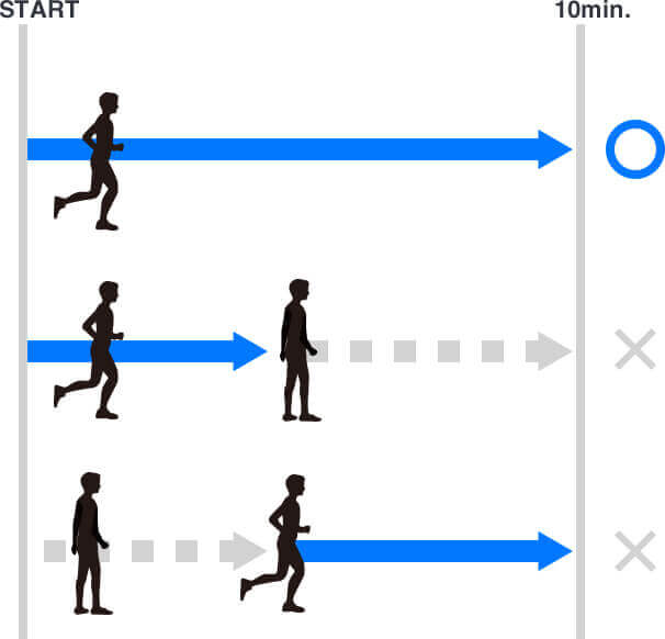 how to run 5km body positioning